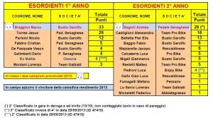 Esordienti 1e2 Finale Rev1