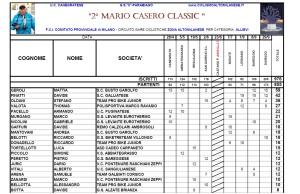 Mario Casero Allievi 1