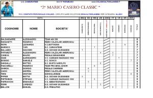 Mario Casero Allievi 2