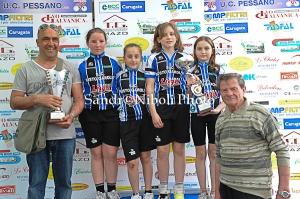 La Società Busto Garolfo Campione Provinciale Giovanissimi Femminile